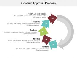 Content Approval Process Ppt Powerpoint Presentation Portfolio Tips Cpb