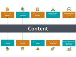 Content Assessment Summary Ppt Powerpoint Presentation Summary Skills