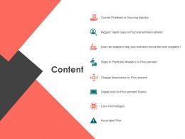 Content Associated Risk Core Technologies Ppt Powerpoint Presentation Outline Ideas