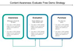 Content Awareness Evaluate Free Demo Strategy
