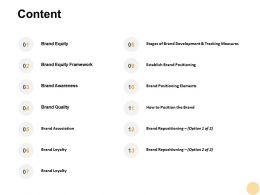Content Brand Association Ppt Powerpoint Presentation Pictures Templates