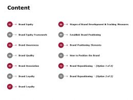 Content Brand Awareness Brand Quality C853 Ppt Powerpoint Presentation File Model