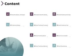 Content Brand Repositioning B220 Ppt Powerpoint Presentation File Layout