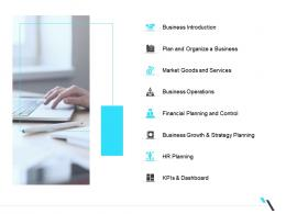 Content Business Operations Management Ppt Inspiration