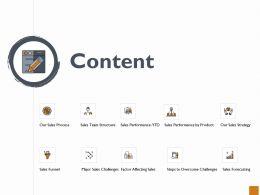 Content Business Ppt Powerpoint Presentation Model Slideshow