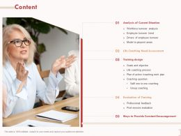 Content Coaching Need Assessment Ppt Powerpoint Presentation Visual Aids Slides