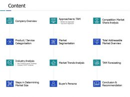 Content Company Overview Ppt Powerpoint Presentation File Outline