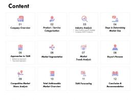 Content Competition Market Share Analysis Ppt Powerpoint Presentation Gallery Display