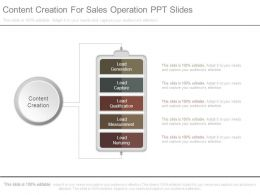 Content Creation For Sales Operation Ppt Slides