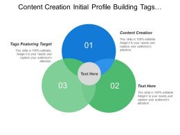 content_creation_initial_profile_building_tags_featuring_target_Slide01
