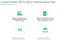 Content Creation Kpi For Story Published About Page Powerpoint Slide