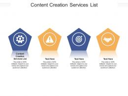 Content Creation Services List Ppt Powerpoint Presentation Slides Example Cpb