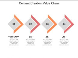Content Creation Value Chain Ppt Powerpoint Presentation Model Sample Cpb