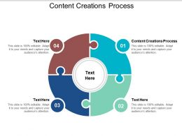 Content Creations Process Ppt Powerpoint Presentation Outline Tips Cpb