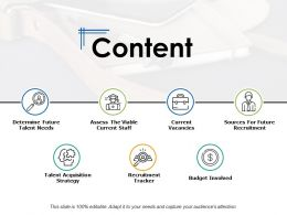 Content Current Vacancies Ppt Powerpoint Presentation Backgrounds