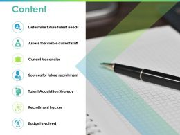 Content Current Vacancies Ppt Powerpoint Presentation Layouts Graphics