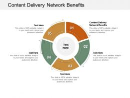 Content Delivery Network Benefits Ppt Powerpoint Presentation Ideas Samples Cpb