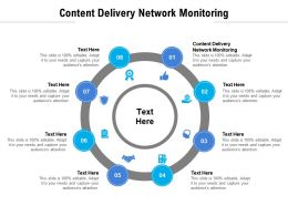 Content Delivery Network Monitoring Ppt Powerpoint Presentation Portfolio Background Cpb