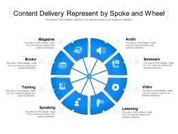 Content Delivery Represent By Spoke And Wheel