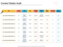 Content Details Audit Creating An Effective Content Planning Strategy For Website Ppt Infographics