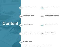 Content Digital Marketing I361 Ppt Powerpoint Presentation Slides Templates