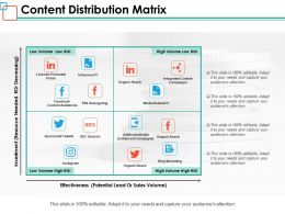 Content Distribution Matrix Ppt Powerpoint Presentation Inspiration Layout