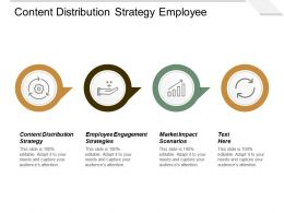 Content Distribution Strategy Employee Engagement Strategies Market Impact Scenarios Cpb