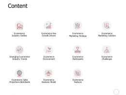 Content Ecommerce Environment Ppt Powerpoint Presentation Layouts Icons