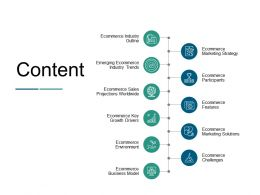 Content Ecommerce Marketing L360 Ppt Powerpoint Presentation Images