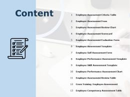 Content Employee Assessment From Employee Assessment Scorecard C818 Ppt Powerpoint Presentation