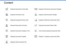 Content Employee Assessment Scorecard Ppt Powerpoint Presentation Ideas Infographics