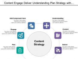 Content Engage Deliver Understanding Plan Strategy With Box