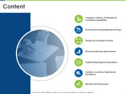 Content Ensure Continuous Improvement C502 Ppt Powerpoint Presentation Portfolio Sample