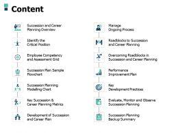 Content Flowchart A496 Ppt Powerpoint Presentation Model Outline