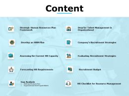 Content Forecasting Hr Requirements Hrm Plan C627 Ppt Powerpoint Presentation