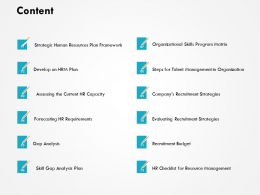 Content Gap Analysis Hr Requirements C616 Ppt Powerpoint Presentation File Graphics Tutorials