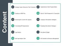 Content Gap Analysis Recruitment Budget C649 Ppt Powerpoint Presentation Background Designs