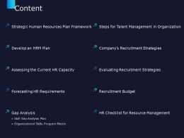 Content HRM Plan HR Requirements C688 Ppt Powerpoint Presentation Summary Elements