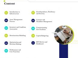 Content Infrastructure Management IM Services And Strategy Ppt Sample