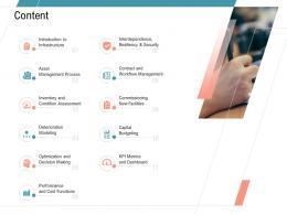 Content Infrastructure Management Services Ppt Ideas