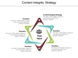 Content Integrity Strategy Ppt Powerpoint Presentation File Images Cpb