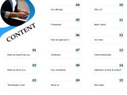 Content L1548 Ppt Powerpoint Presentation Gallery Clipart Images