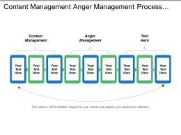Content Management Anger Management Process Automation Business Plan Cpb