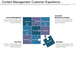 Content Management Customer Experience Strategy Enterprise Management Application Development Cpb