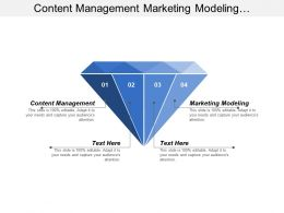 Content Management Marketing Modeling Improvements Productivity Prototyping Development