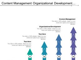 Content Management Organizational Development Consumer Behavior Management Skills Cpb
