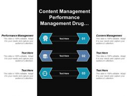 Content Management Performance Management Drug Development Cpb