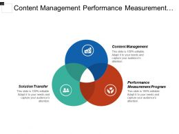 Content Management Performance Measurement Program Internet Marketing Investment Banking Cpb