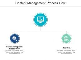 Content Management Process Flow Ppt Powerpoint Presentation Pictures Master Slide Cpb