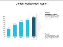 Content Management Report Ppt Powerpoint Presentation Model Microsoft Cpb